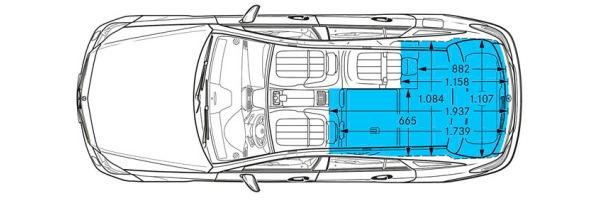 Medidas maletero Mercedes CLS Shooting Brake