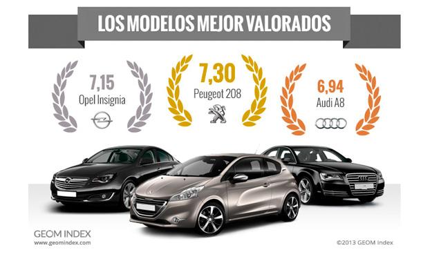 los coches más valorados de Internet