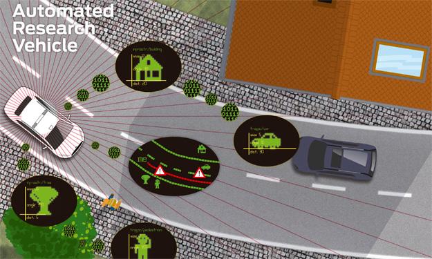 Ford coche conducción autónoma