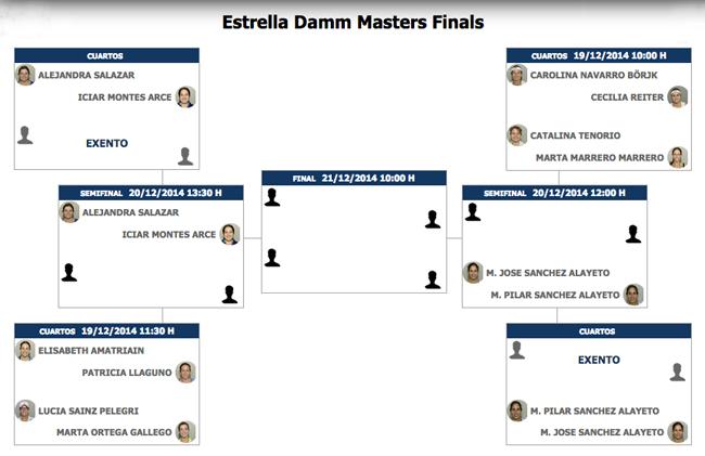 partidos cuadro femenino Estrella Damm Masters Finals 2014