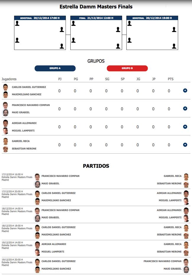 partidos grupo b masculino master padel wpt madrid 2014