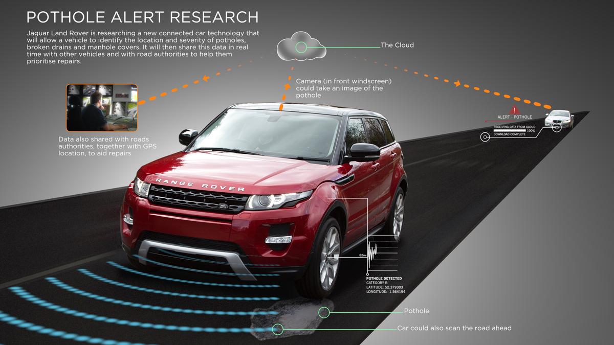 Sistema detector de baches Land Rover