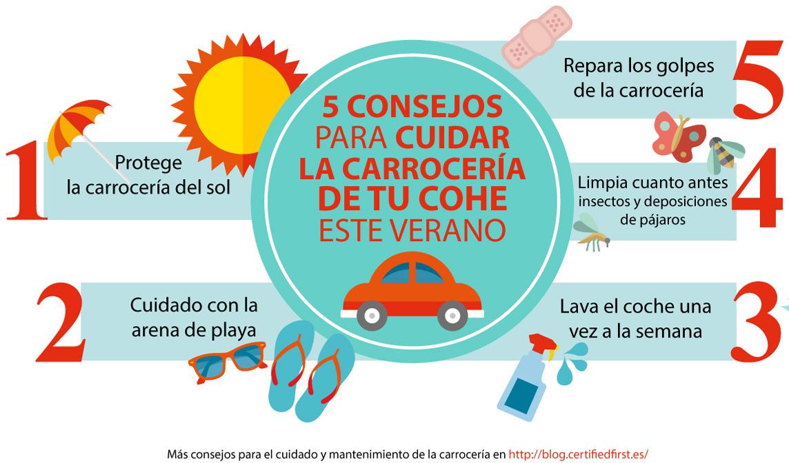 5 consejos para cuidar la carrocer a del coche en verano for Consejos para remodelar mi casa