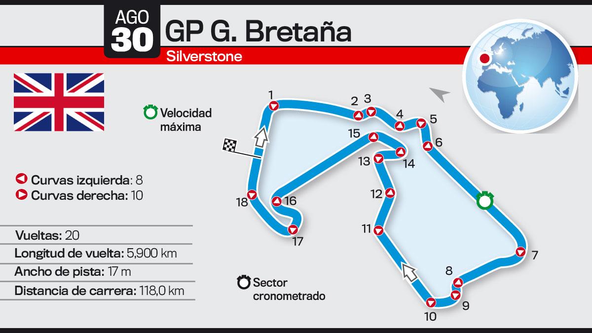 Circuito De Silverstone : Así es el circuito de silverstone motos autobild.es