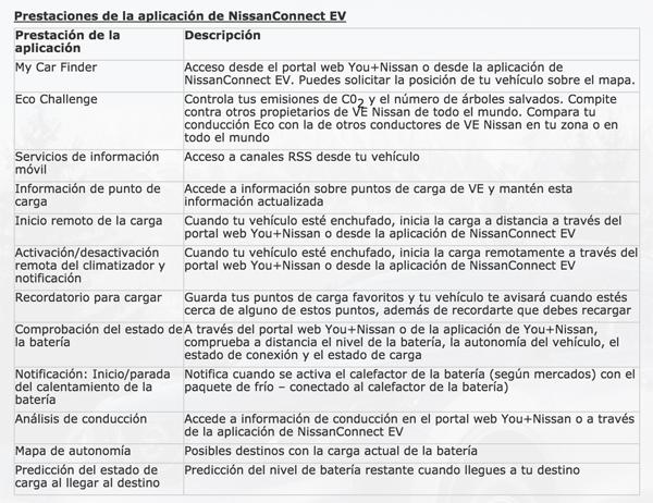 nissanconnect ev funciones
