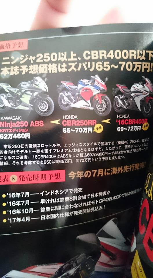 Honda CBR300R Japon