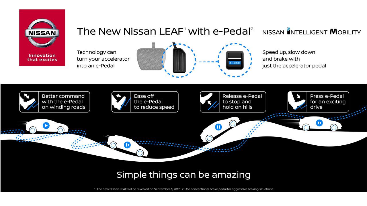 as es el e pedal del nissan leaf el pedal 39 3 en 1 39 tecnolog a. Black Bedroom Furniture Sets. Home Design Ideas
