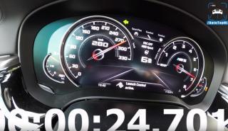 Velocidad maxima BMW M5 Competition
