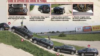 Subir pendiente pronunciada SUV 4x4 consejos conducción