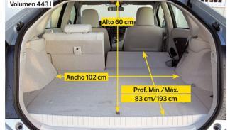 Maletero del Toyota Prius PHV
