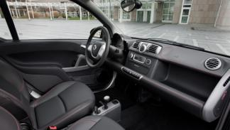 Smart Fortwo Sharpred interior