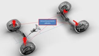 El sistema de amortiguación inteligente de Renault