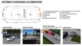 Los cuatro asistentes de conducción estrella en los próximos coches de Renault