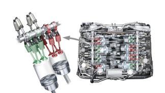 sistema cylinder on demand Audi