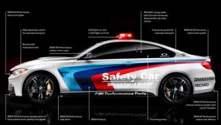 BMW M4 Coupé Safety Car lateral