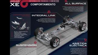 Jaguar XE tecnología