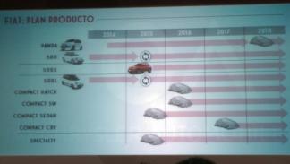 Planes de Fiat hasta 2018