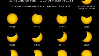 Eclipse de sol parcial en Tenerife