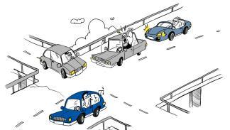 Tipos de conductor 2