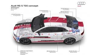 La tecnología de hibridación ligera mild hybrid de Audi 4