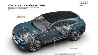 Audi E-tron Quattro Concept en el CES de Las Vegas.
