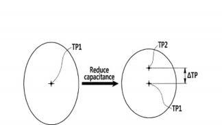 Patentes controles táctiles Hyundai