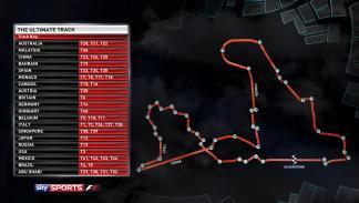 Scalextric Martin Brundle mapa