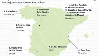 mejores hoteles espana 2016 alternativo