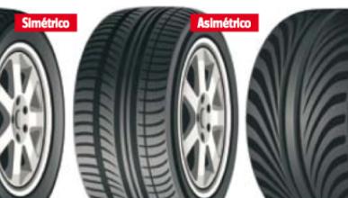 Rezulteo: todo sobre los perfiles de neumáticos