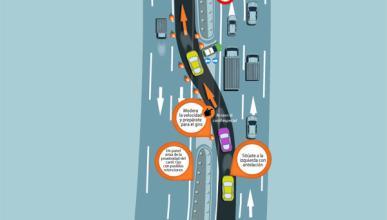 ¿Sabes circular por los carriles en sentido contrario?