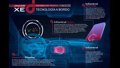Jaguar XE conectividad
