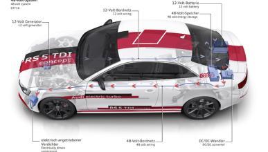 Audi cuatriplica la potencia eléctrica de sus coches