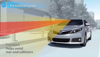 Toyota Safety Sense: la seguridad del futuro ya está aquí