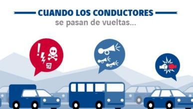 El comportamiento al volante: en España, cada vez peor