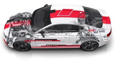 Los turbos eléctricos como el de Audi se abren mercado