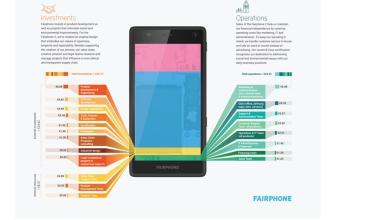 opciones fairphone