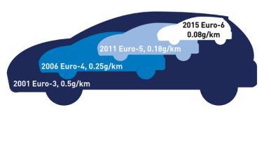 Facua ataca a la Unión Europea por las emisiones