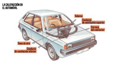 Mecánica básica: ¿cómo funciona la calefacción de un coche?