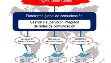 La comunicación entre coches, más cerca que nunca