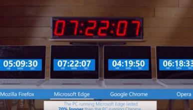 El navegador web que menos batería consume es…