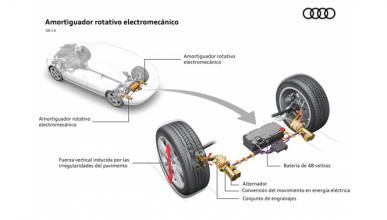 'eROT', los amortiguadores de Audi que generan electricidad