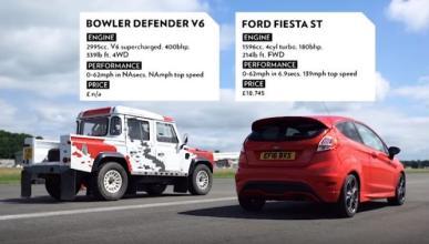 Vídeo: Ford Fiesta ST vs Land Rover Defender, con sorpresa