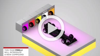 Vídeo: las nuevas reglas de neumáticos en F1 para 2016