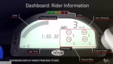 VÍDEO: Lo que ve un piloto de MotoGP en la pantalla de su moto
