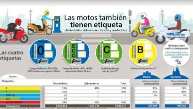 Etiquetas ecológicas para motos