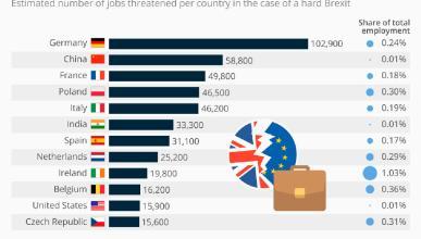 desempleo por el Brexit