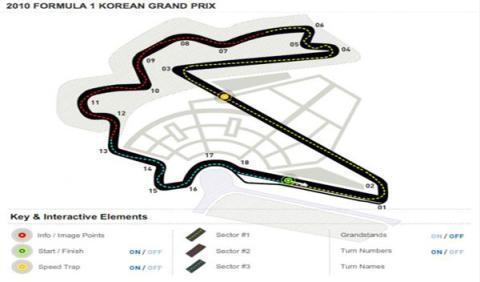 Fotos: Los pilotos estudian el trazado del circuito de Corea con el F1 2010
