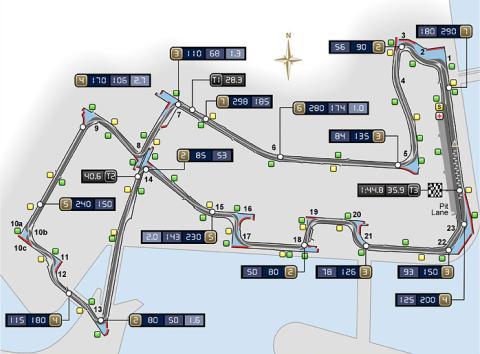 Circuito Marina Bay del Gran Premio de Singapur