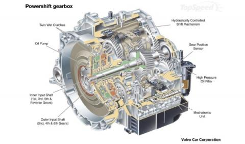 Volvo Powershift