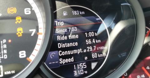 Porsche 911 Turbo consumo